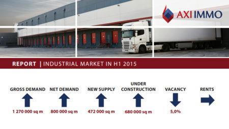Report - The Industrial market in H1 2015