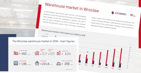 Warehouse market in Wroclaw 2019 - region 10 years ago and today