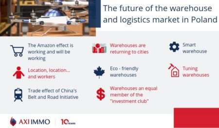 The future of the warehouse and logistics market in Poland
